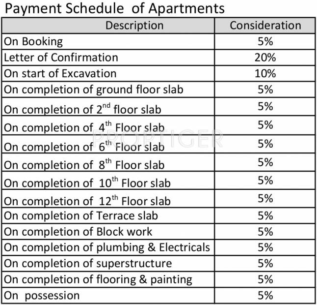 Images for Payment Plan of RBD Stillwaters Apartments