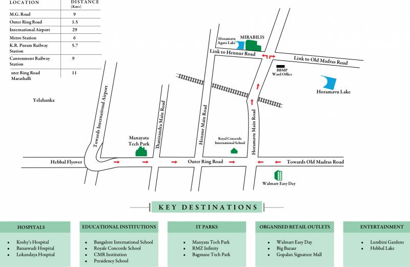 Images for Location Plan of Kolte Patil Mirabilis