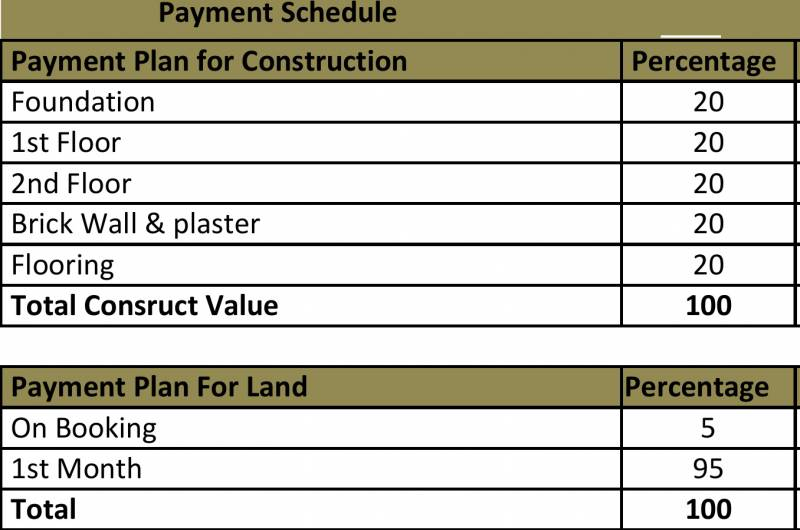 Images for Payment Plan of Olympia Enchante