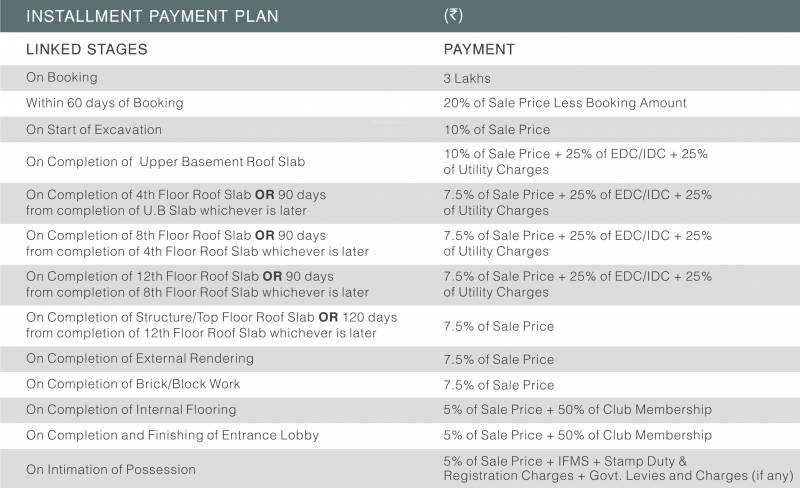 Images for Payment Plan of ILD Arete