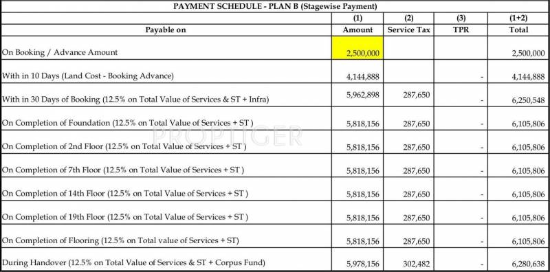 Images for Payment Plan of Olympia Sky Villas