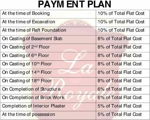 Images for Payment Plan of Sarvottam La Royale
