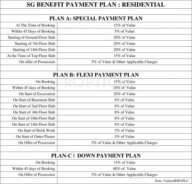 Images for Payment Plan of SG Benefit