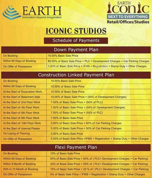 Images for Payment Plan of Earth Iconic
