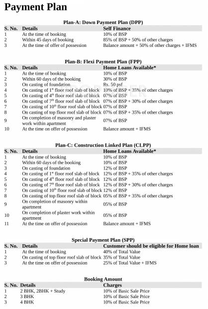 Images for Payment Plan of Fusion Homes