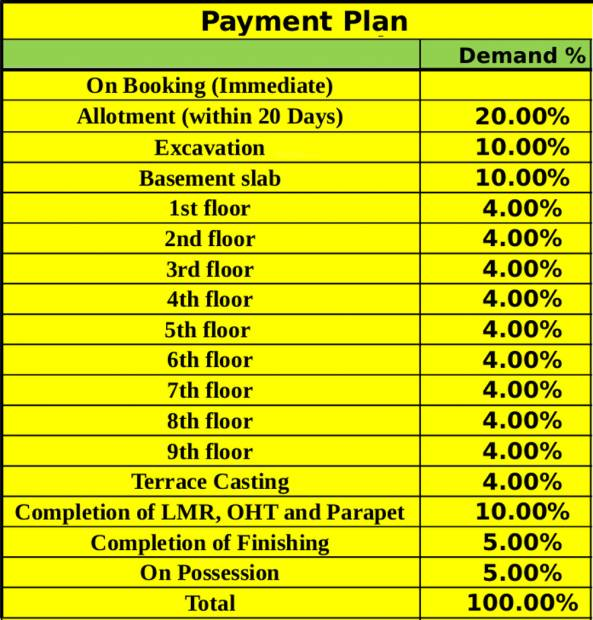 greenfields Images for Payment Plan of VBHC Greenfields