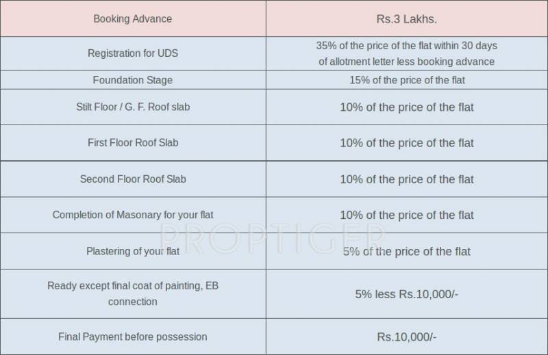 Images for Payment Plan of Srivatsa Sri Guhan Enclave