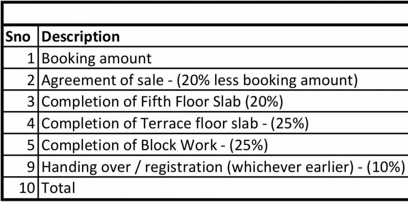 Images for Payment Plan of JR Nexus