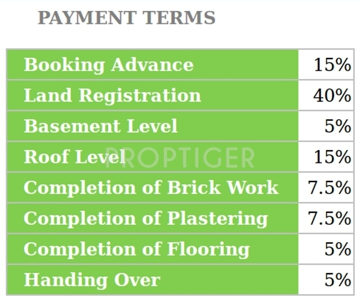 acacia Payment Plan