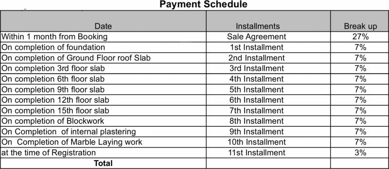 Images for Payment Plan of SNN Raj Spiritua