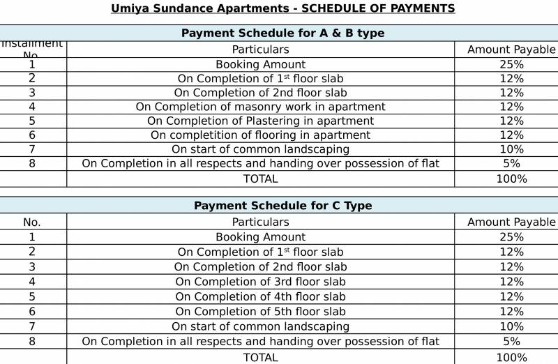 Images for Payment Plan of Umiya Sundance Apartments
