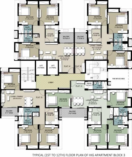 Images for Cluster Plan of Shrachi Greenwood Nest