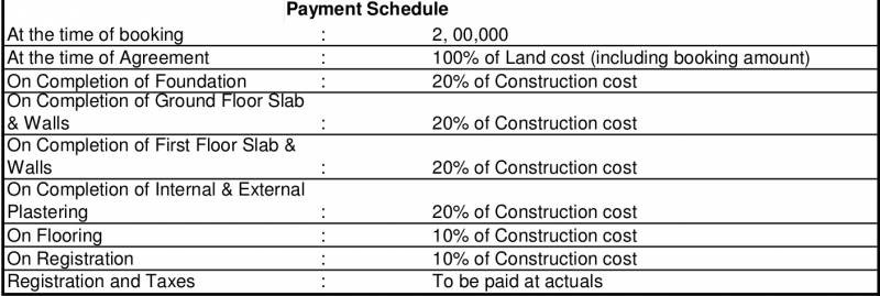Images for Payment Plan of Aashish Ashish Villa