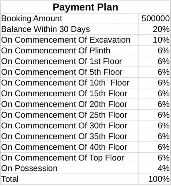 Images for Payment Plan of Runwal Forests
