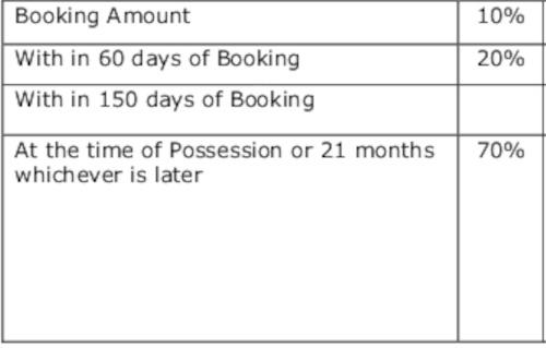 parikrama Time Linked Payment (TLP)