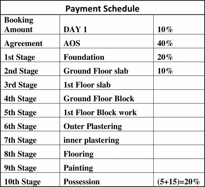Images for Payment Plan of Artha One World Villa