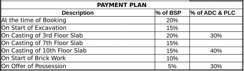 shivraj-residency Images for Payment Plan of SSG Shivraj Residency