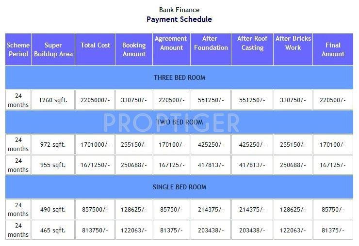 Images for Payment Plan of Hi Tech Hi Tech Heaven