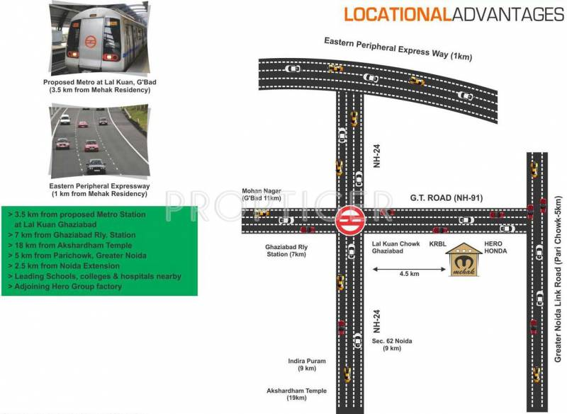 Mehak Infrastructure Residency Villa Location Plan