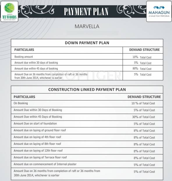 Images for Payment Plan of Mahagun Marvella
