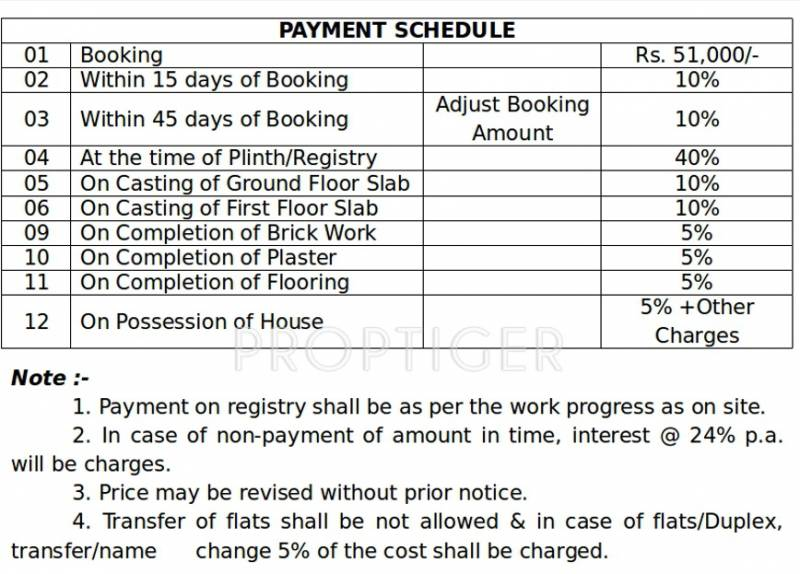 Images for Payment Plan of Seac Seac City