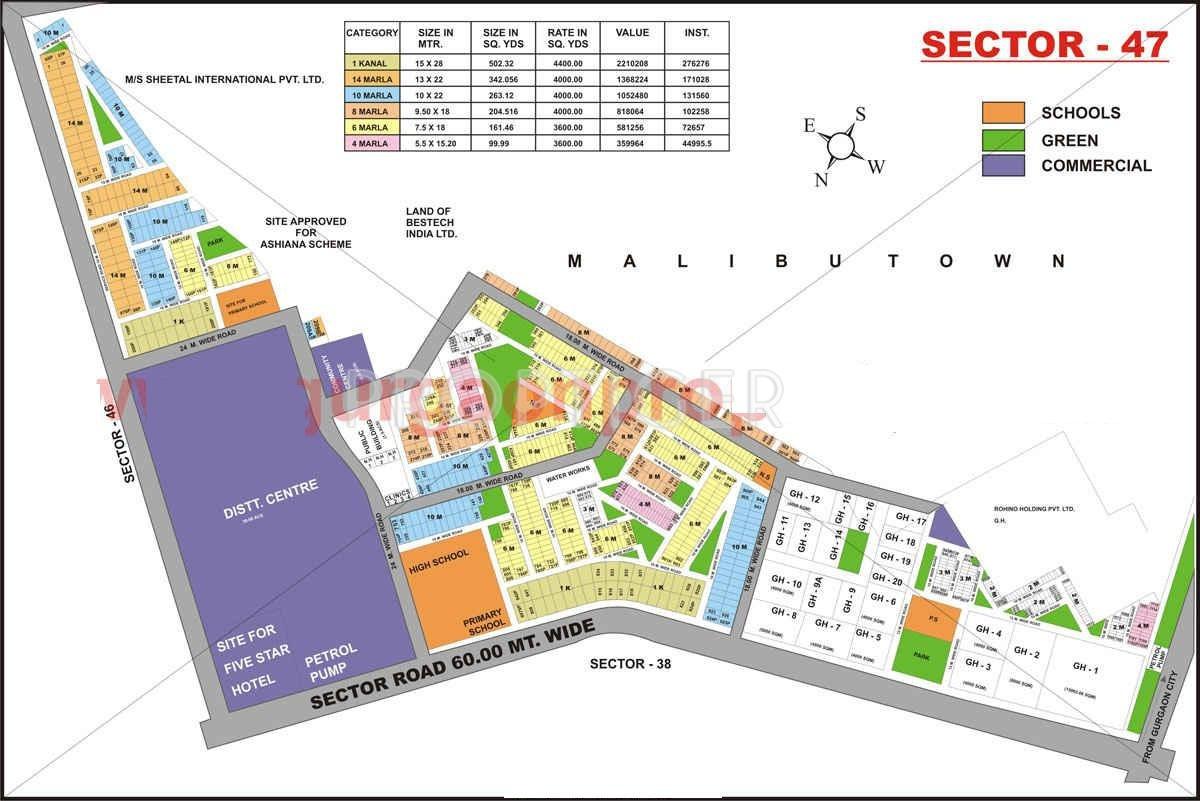 Huda Plot Sector 47 In Sector 47 Gurgaon Price