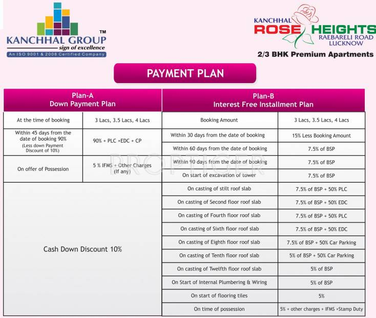 Images for Payment Plan of Kanchhal Rose Heights