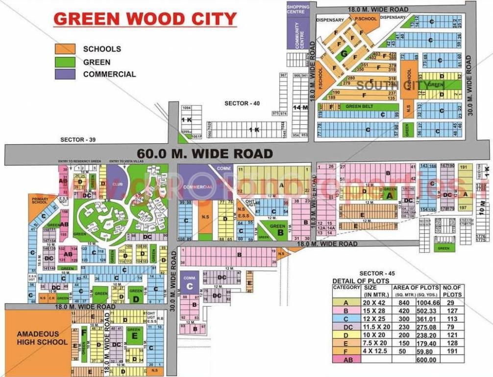 Language In 45 And 47 Stella Street: Unitech Green Wood City In Sector 45, Gurgaon