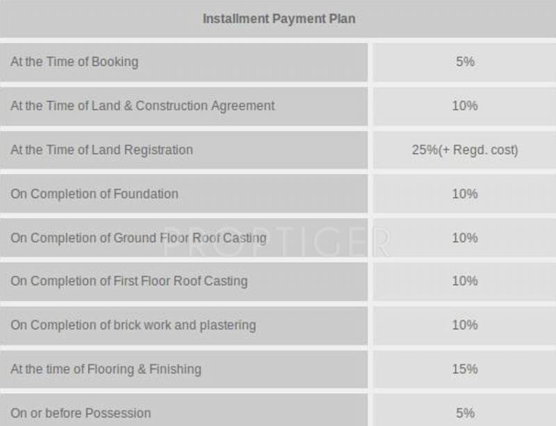 Images for Payment Plan of Trishna Sun Flower