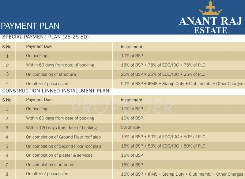 Images for Payment Plan of Anant Manor Villas