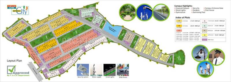 Images for Layout Plan of  City Fortune