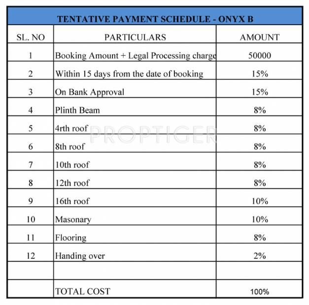 Images for Payment Plan of Kristal Onyx B