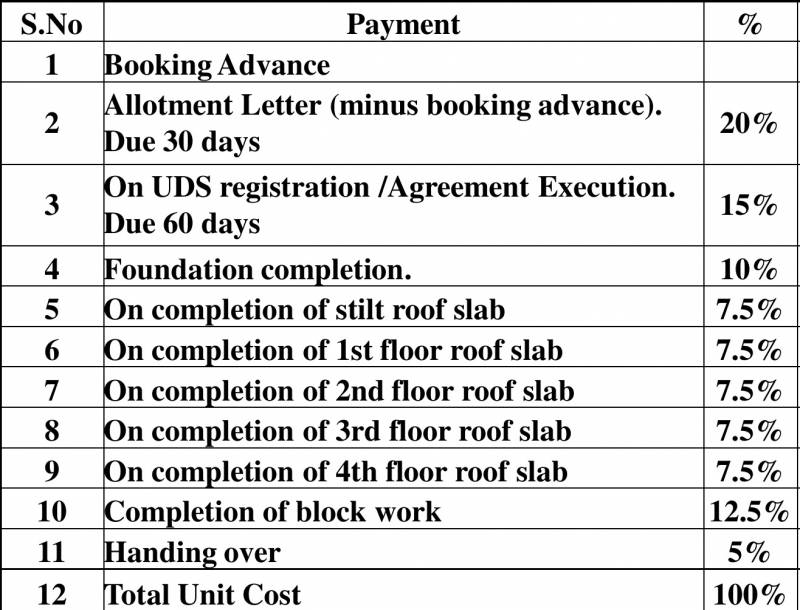 Images for Payment Plan of Rakindo Orchids