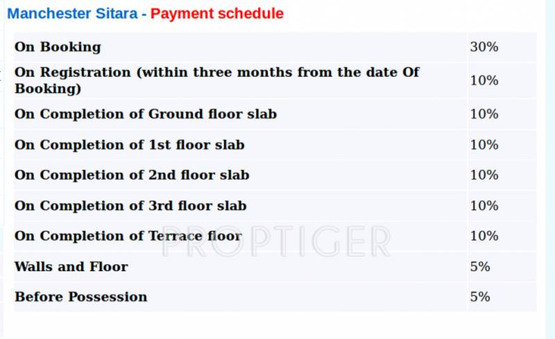Images for Payment Plan of Cotton Manchester Sitara