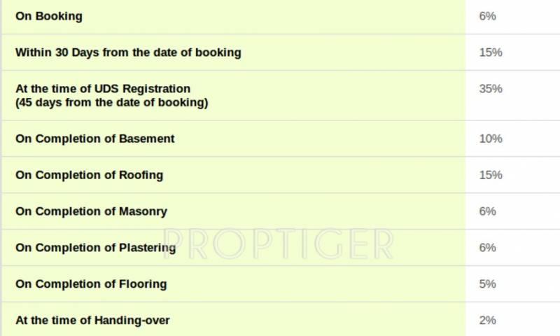 Images for Payment Plan of Abhishek Gokulam