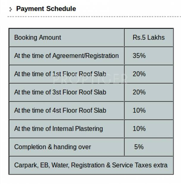 sri-kirhika-builders temple-view-apartment Payment Plan