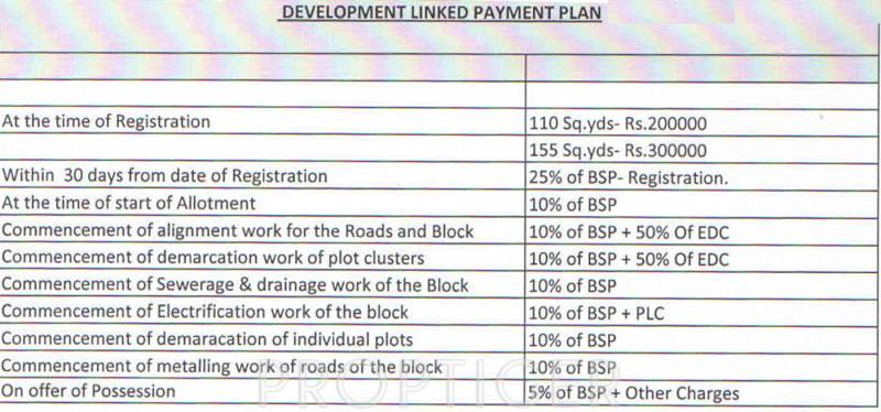 Images for Payment Plan of Rohtas Plot Project