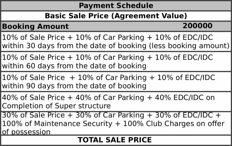 one-indiabulls Images for Payment Plan of Indiabulls One Indiabulls