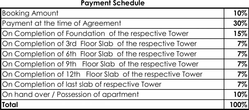 Images for Payment Plan of Alliance Galleria Residences