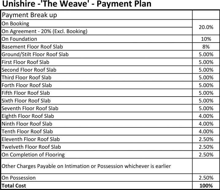 Images for Payment Plan of Unishire The Weave