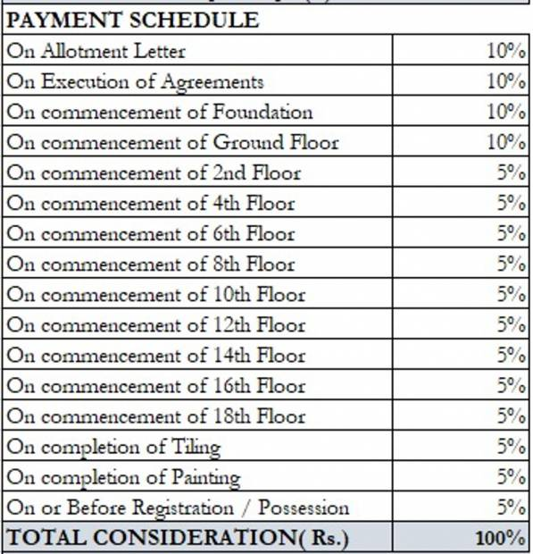 Images for Payment Plan of Shriram Green Field