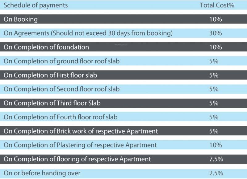 Images for Payment Plan of Kamalam Pleasanta