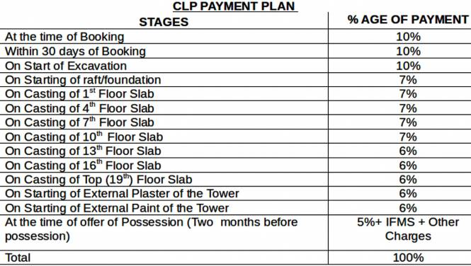 bellina Images for Payment Plan of Gulshan Bellina
