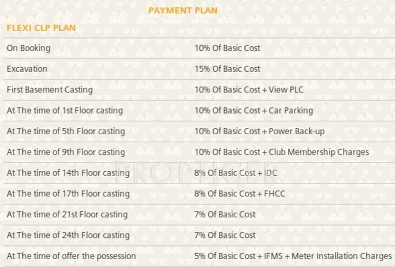 Images for Payment Plan of Prateek Grand Carnesia