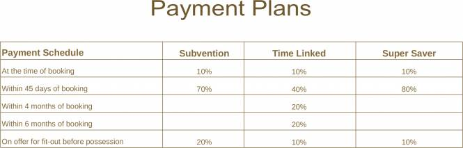 gold-avenue Images for Payment Plan of Saya Gold Avenue