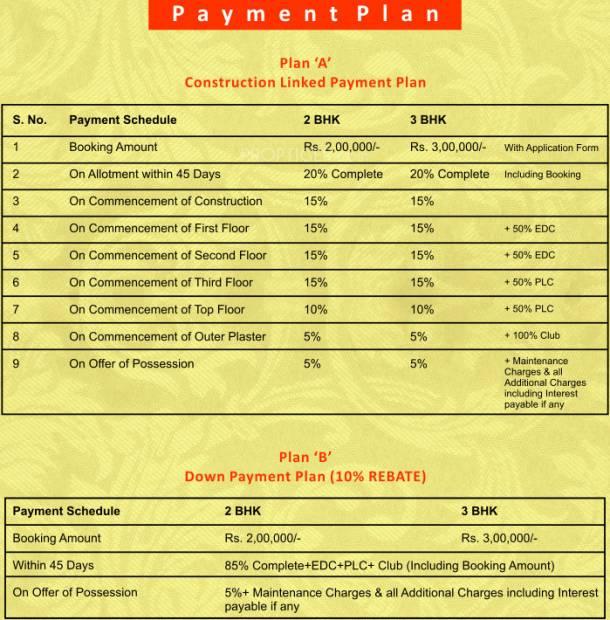 Images for Payment Plan of MGI Sanskar Residency