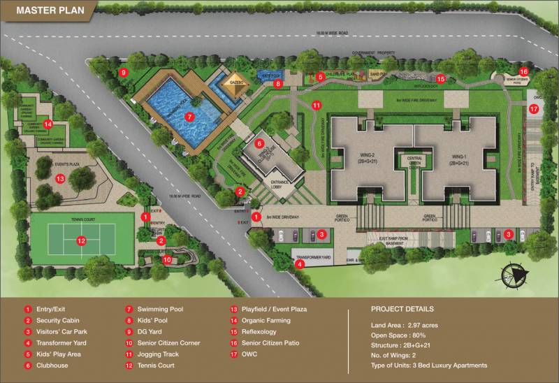 avenue Images for Master Plan of Sobha Avenue