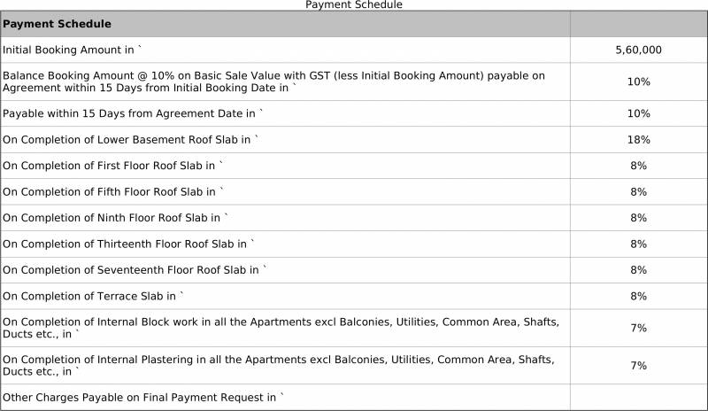 Images for Payment Plan of Sobha Avenue