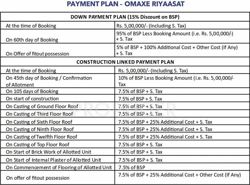 riyaasat Images for Payment Plan of Omaxe Riyaasat