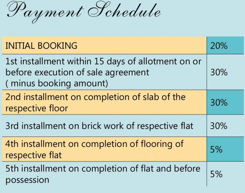 Images for Payment Plan of Bhavishya Aanchal Homes